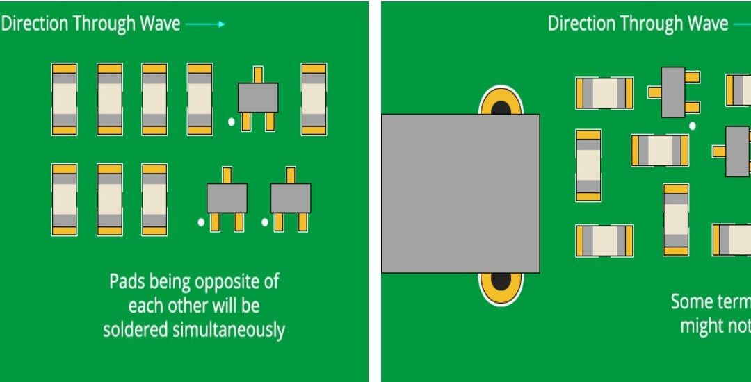 GUIDELINES FOR DESIGNING A PRINTED CIRCUIT BOARD